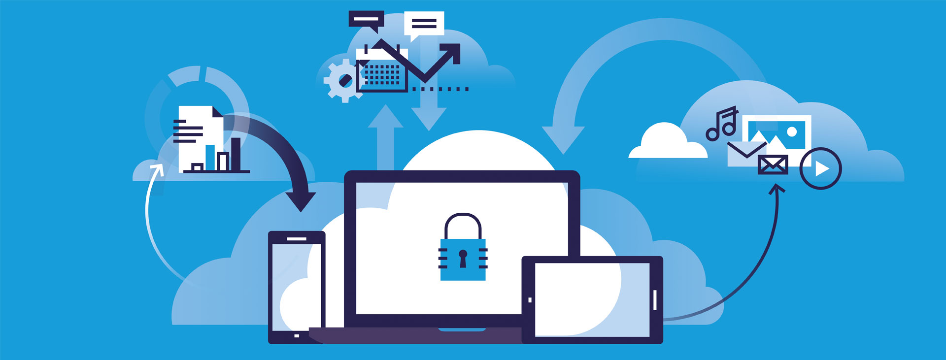 Safer Internet Day: How to improve your website's security in 2018