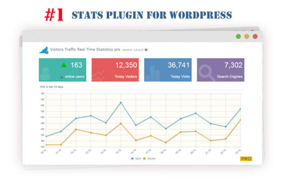 Plugin Stats For WordPress