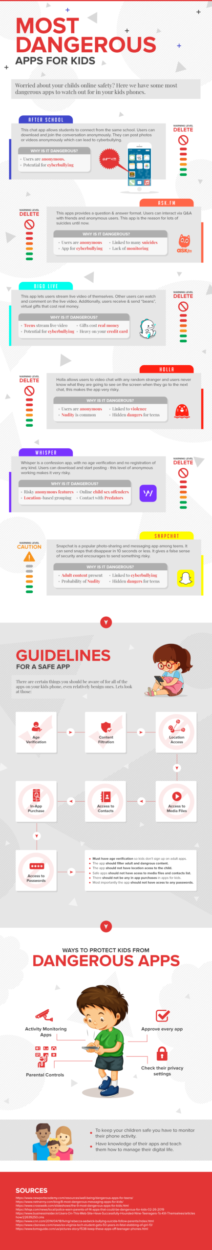 Kids App Safety Infographic