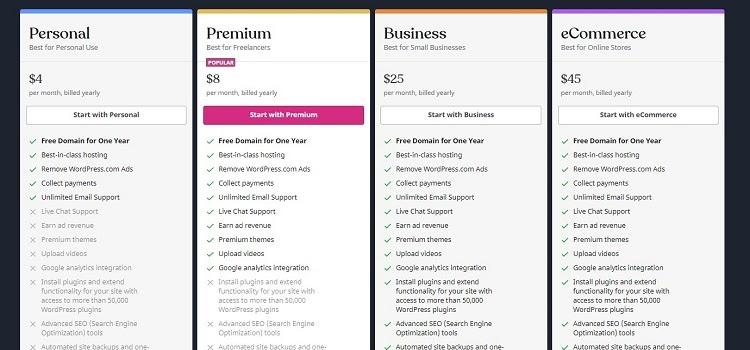 WordPresscom_Pricing