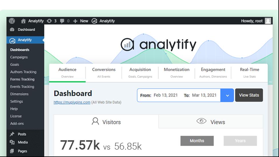 analytitfy wordpress
